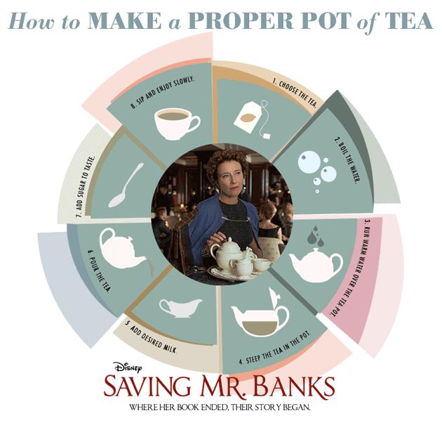saving-mr-banks-3a