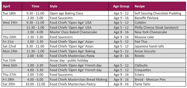 Scoffed School Holiday Cooking Classes for Kids - Timetable