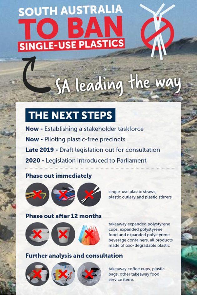south australia ban on single use plastic