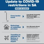 covid easing of restrictions
