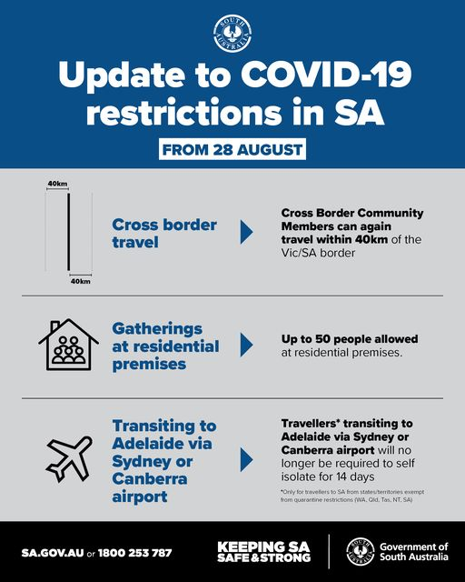 Covid 19 Update Easing Of Restrictions From 28 Aug 2020 What S On For Adelaide Families Kidswhat S On For Adelaide Families Kids