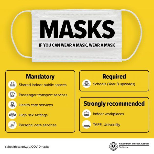 masks wearing sa